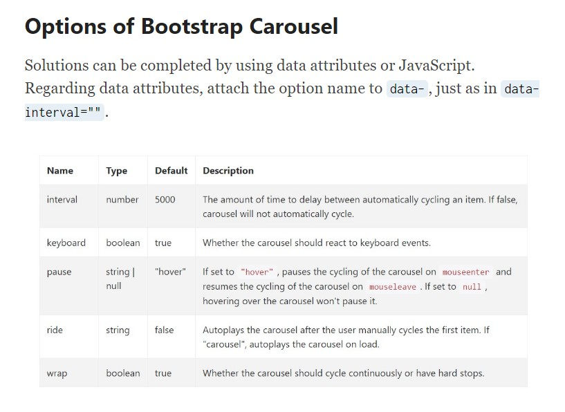 Bootstrap Carousel Slider Free Download